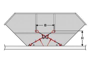 Bild-Containersicherung